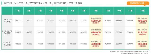 Kredo Webデザイン 料金