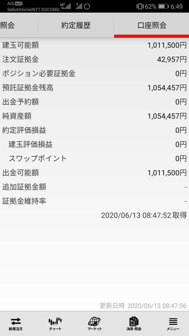 FX 外為ジャパン 米ドル
