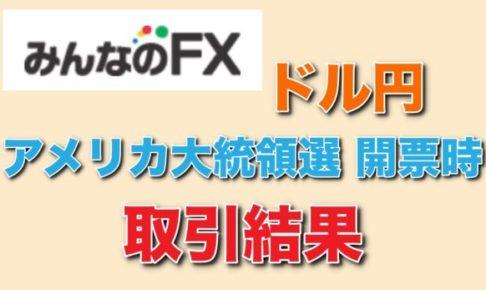 みんなのFX ドル円