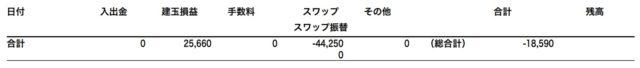 外為ジャパン 2020