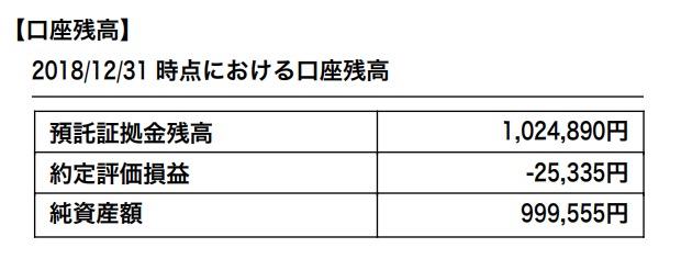 外為ジャパン 2018年12月末