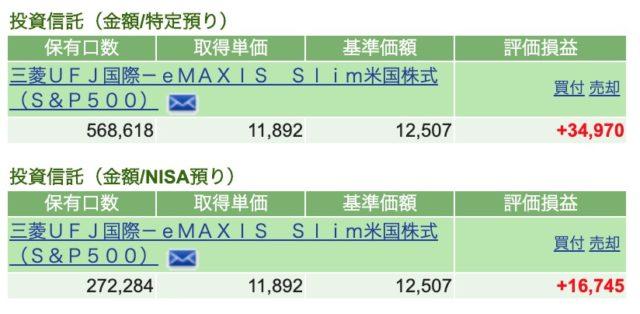 eMAXIS Slim 米国株式(S & P500