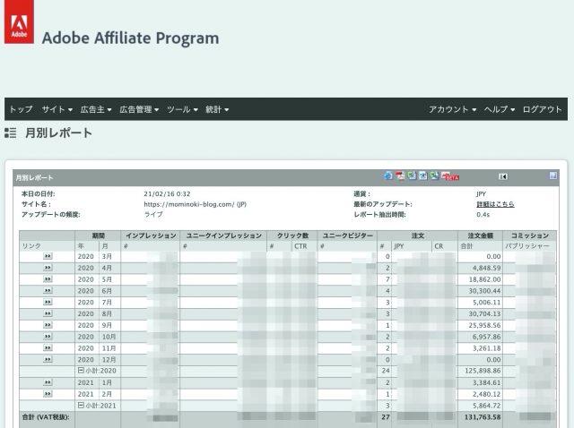 Adobe Affilate